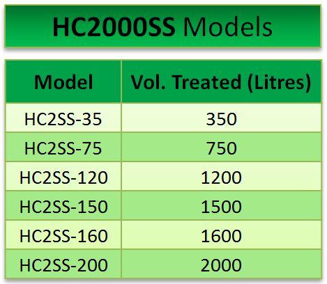 HC2000SS Models